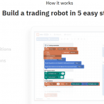 DBot Free Trading Binary Options Bot