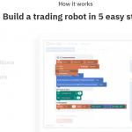 DBot Free Trading Binary Options Bot